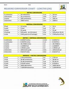Engineering Measurement Conversion Chart Measure Conversion Chart Uk Measures