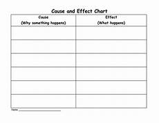 Cause And Effect Chart Cause And Effect Strategies For Reading Comprehension