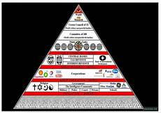 13 illuminati families ahayah yashiya the be told 13 bloodlines of the