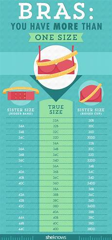 Bra Sizes Chart Small To Big We All Have More Than One Bra Size Here Are Yours