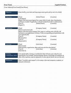 Different Resume Templates 5 Best Resume Examples How To Write A Free Chronological