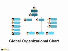 Pra Organisation Chart Global Organizational Chart Powerpoint Slide