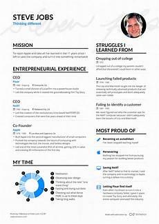 Resume For Job Interview Steve Jobs Apple Ceo Resume Example Enhancv