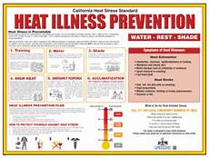 Ontario Heat Stress Chart Cif Los Angeles City Section