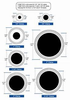 Sanitary Fitting Size Chart Tri Clamp Size Chart