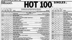 Single Charts 1988 Why It S Finally Time To Get Rid Of Music Charts