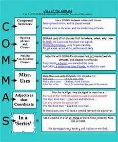 Rules For Comma Usage Comma Rules Study Tool By Quality Counts Teachers Pay