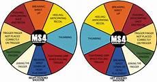 Pistol Shooting Error Chart Pistol Shooting Chart Pistol Shooting Errors And