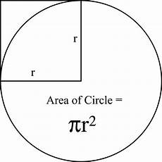 A Circle Area Of A Circle Clipart Etc