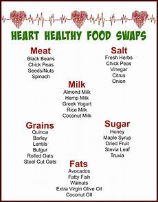 Heart Health Chart Heart Healthy Food Substitutes 25 Food Replacements