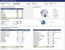 Financial Modeling Excel Excel Financial Model For Classic Economy