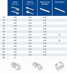 Walmart Wiper Blade Size Chart Quick Guide To The Right Wiper Blade Size Wipers Guide