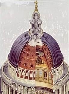 filippo brunelleschi cupola lorenzo ghiberti porta nord battistero di s