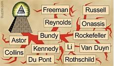 13 illuminati families the 13 illuminati families who secretly rule the world