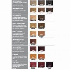 Redken Hair Toner Color Chart Redken Shades Eq Cream Hair Color Ammonia Free