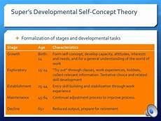 Stages Of Career Development Super S Developmental Self Concept Theory Career