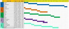 Project Management Timeline Example Project Timeline Template Excel Download Free Project