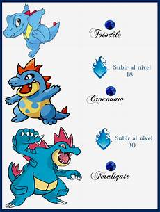 Shellos Evolution Chart 076 Totodile Evoluciones By Maxconnery On Deviantart