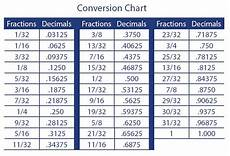 Fraction To Decimal Conversion Chart Free Label