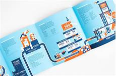 Brochure Sample Designs 20 Best Examples Of Brochure Design Projects For Inspiration
