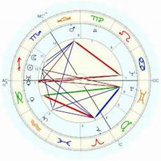 Curie Natal Chart 200 Ve Curie Horoscope For Birth Date 6 December 1904 Born