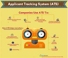 Resume Applicant Tracking System Applicant Tracking Systems Ats Helps In The Recruitment