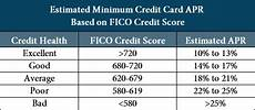 Credit Card Apr Calculator What Is A Good Credit Card Apr 15 Best Low Interest