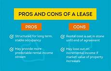 Rent Vs Lease Car The Difference Between A Lease And A Rental Agreement