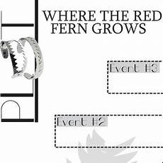 Where The Red Fern Grows Plot Chart Where The Red Fern Grows Plot Chart Organizer Diagram Arc