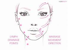 Facial Techniques Chart Facial Why You Need To Start Doing This Now
