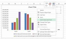 Excel Chart Mouse Over Label Quick Tip Excel 2013 Offers Flexible Data Labels