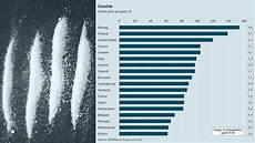 Cocaine Price Chart Here S A Helpful Chart Of Global Cocaine Prices