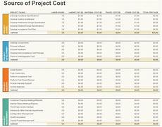 Project Budget Templates Project Budget Template Project Budget