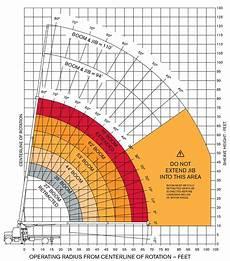 Terex 60 Ton Crane Load Chart 19 Ton Boom Truck Crane Rental Terex