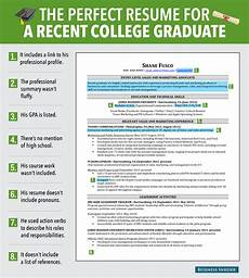 Recent Graduate Resume Template Excellent Resume For Recent Grad Business Insider