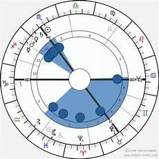Curie Natal Chart Curie Skłodowska Curie Birth Chart Horoscope