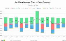 Cash Flows Chart Your Cashflow Forecast Chart The Invisible Accountant