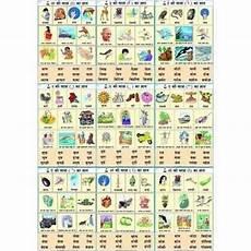 Hindi Matra Words With Pictures Chart Hindi Matra Gyan Chart At Rs 150 Piece S Teaching