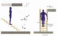 altezza corrimano scala scale interne arredano moderne e classiche rifare casa