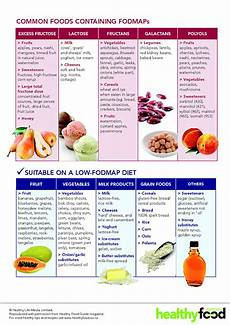 living with ibs how the fodmap diet can change your