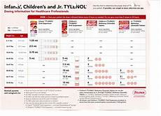 Acetaminophen Tylenol Dosage Chart Tylenol Acetaminophen Dosing For Children Dr Keith