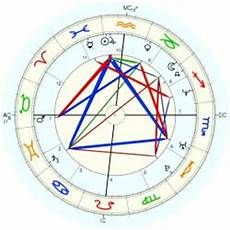 Bill Gates Astro Chart Prince Haji Al Muhtadee Billah Horoscope For Birth Date