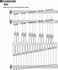 Orchestra Bells Note Chart Note Charts