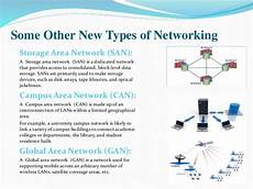 Network Types Network Types