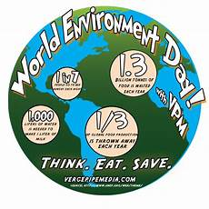 World Environment Day Chart 30 Best Images About World Environment Day On Pinterest
