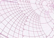 Smith Chart Graph Paper Klingon Graph Paper Showcases An Educational Website S