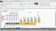 Quick Analysis Tool Excel Excel 2013 Tutorial Creating Charts With The Keyboard And