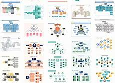 Org Chart Software Visio Visio Diagram Alternatives Great Resources From Business