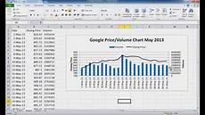 Create A Stock Price And Volume Chart Youtube