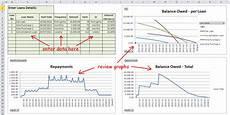 Loan Repayment Schedule Calculator Excel Multiple Loan Repayment Calculator Excel Amortization